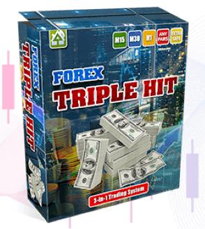 Forex Triple Hit Indicator