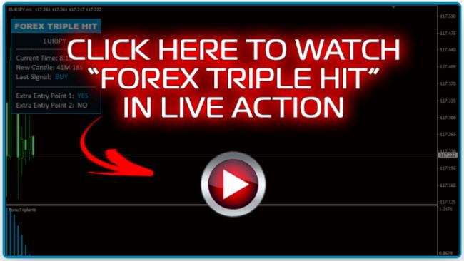 Forex Triple Hit Review