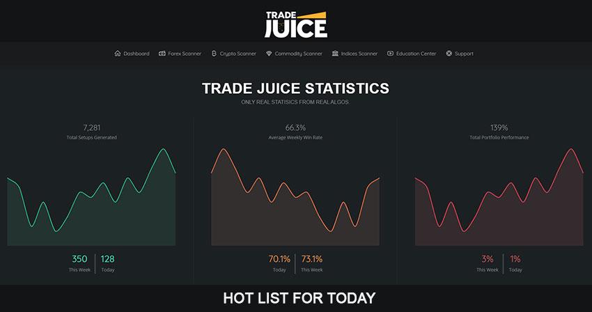 trade juice software